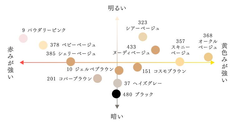 ストッキングのカラー比較(アツギ公式)