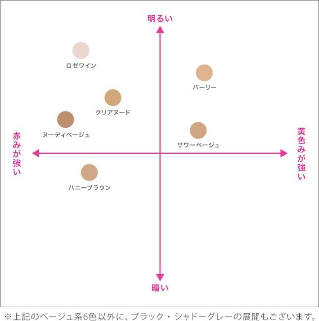 ストッキングカラーチャート(福助公式)