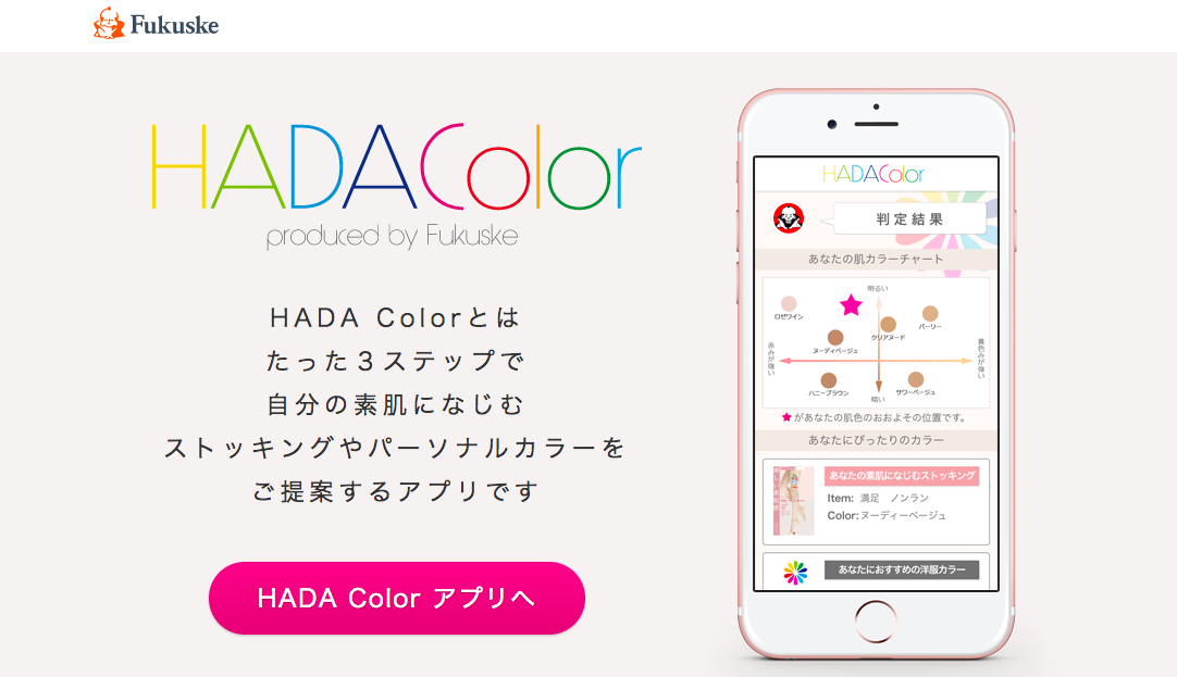 HADAColor(福助公式)
