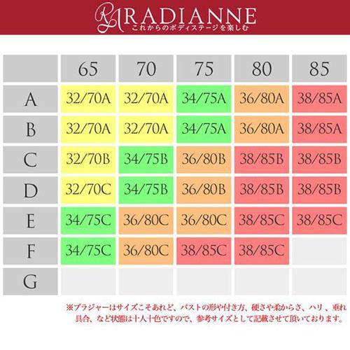 ラディアンヌ リフトアップ美胸ブラ サイズ表