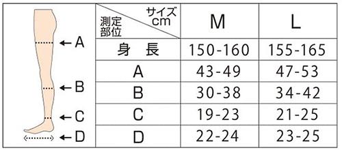 メディキュットのサイズ表