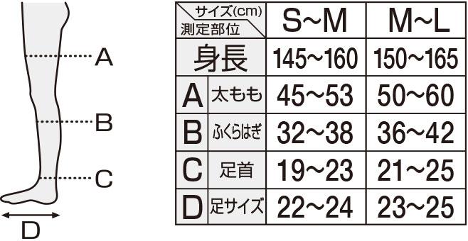 スリムウォークのサイズ表